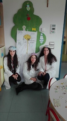 Brain Caps on students conducting a school visit organized by Dr. Ssa Federica Cavallo - Assessment and Cognitive Rehabilitation in Calabria, Italy