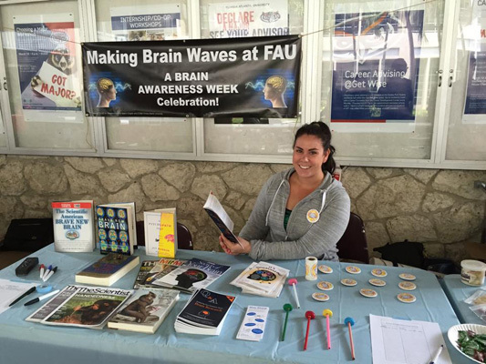 Info table for BAW at Florida Atlantic University